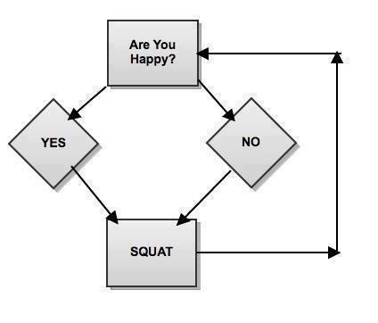 Every day's a good day when you squat!